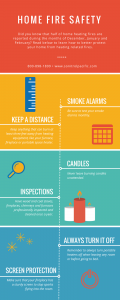 home fire safety infographic PNG