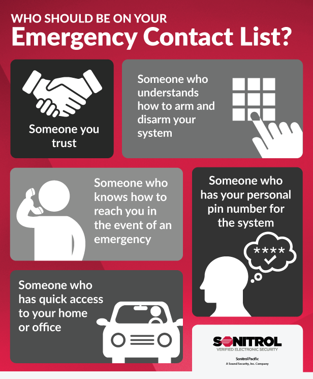 Update Emergency Contact List Infographic