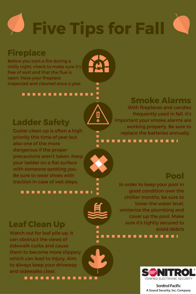 Fast Five Safety Tips for Fall!