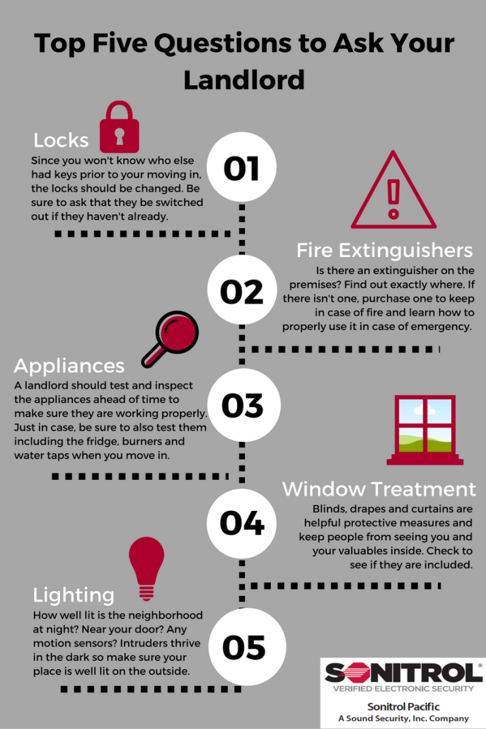 Top Five Questions to Ask Your Landlord