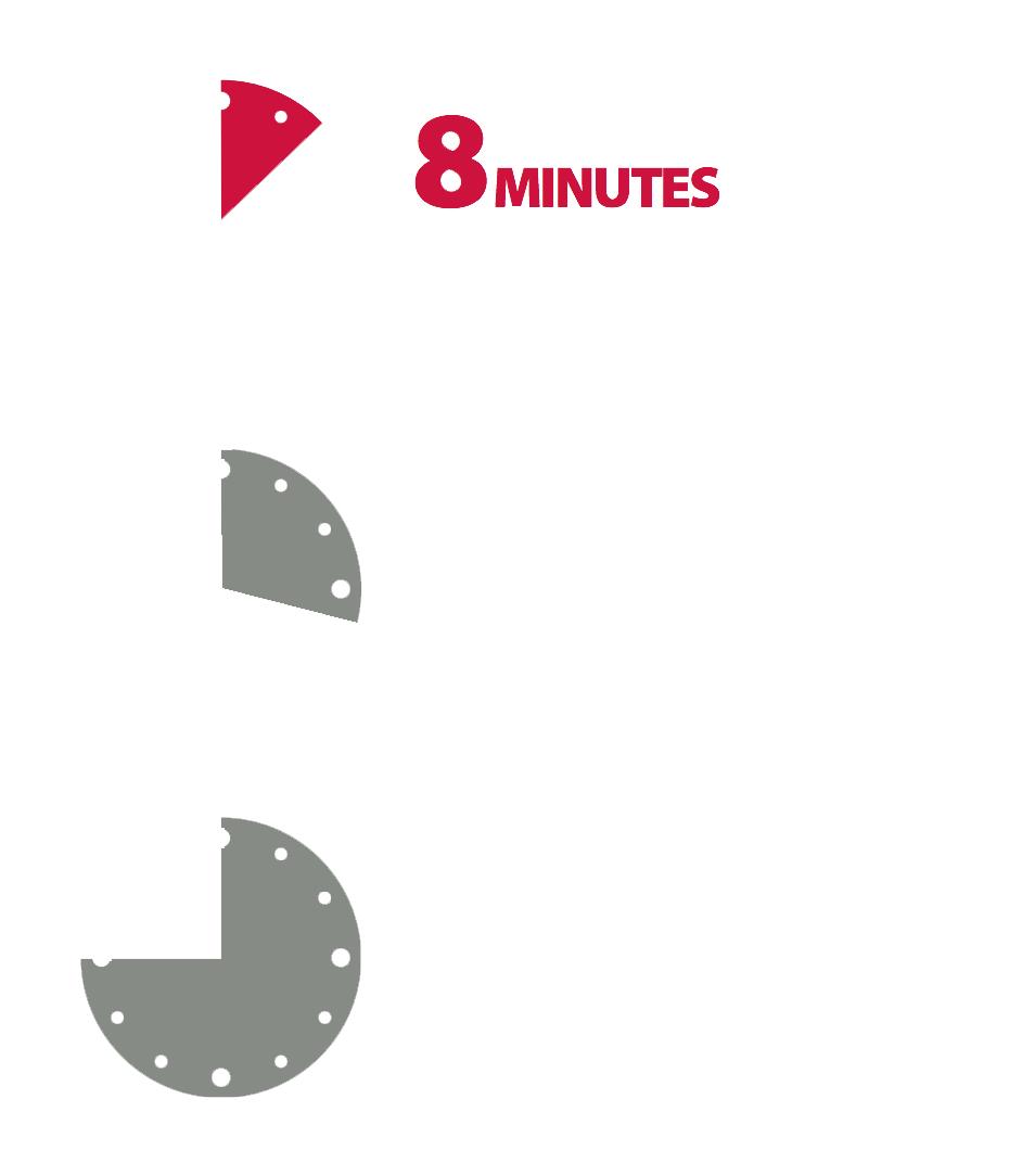 response-time-sonitrol